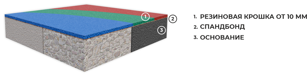 Winpure Build - Бесшовные резиновые покрытия